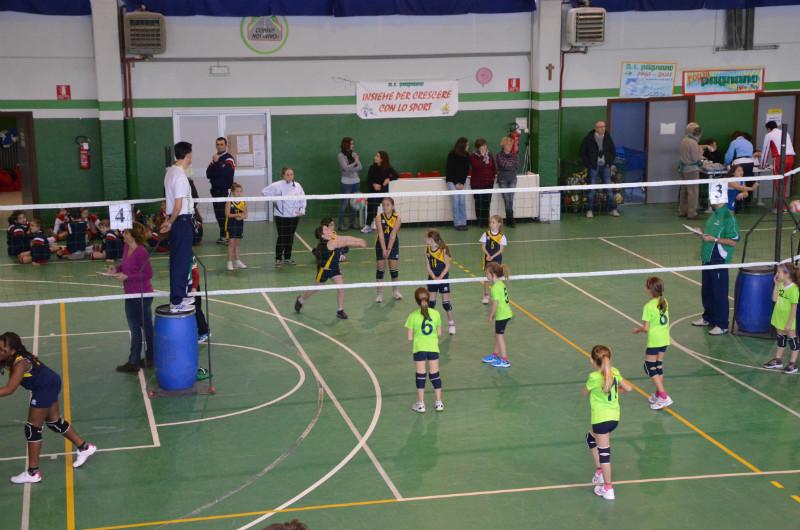 incontri lecco sport Moncalieri