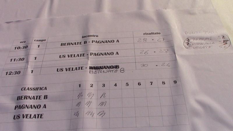 velate (6)